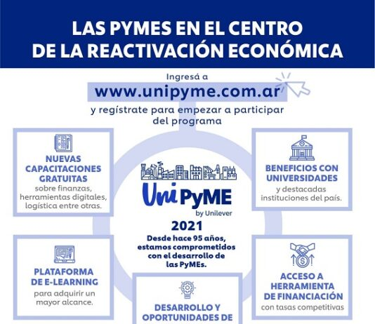pymes unilever
